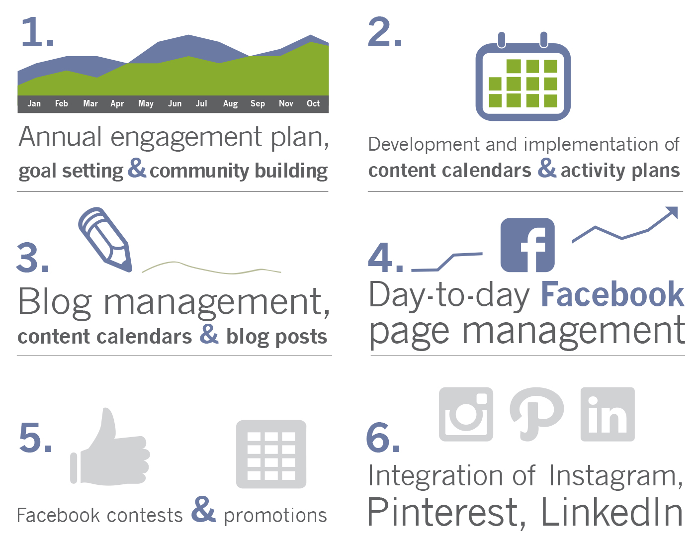 Social Engagement Infographic