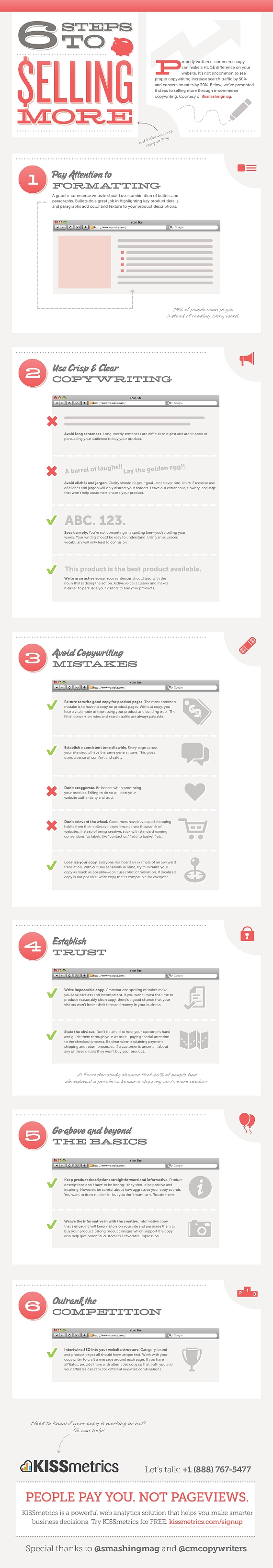 6 Steps to Selling More with eCommerce Copywriting [Infographic]